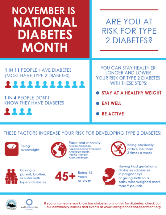 National Diabetes Month 2017-01